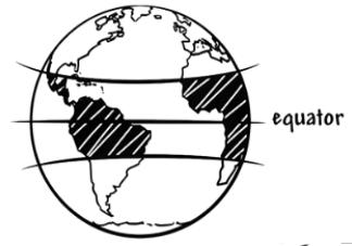 TROPIC ZONE – climate zones